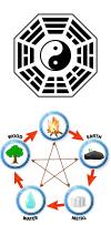 YinYang-5-Elemente